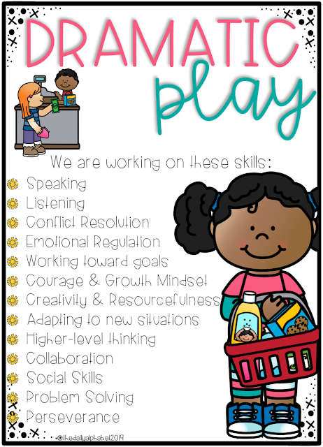 Balanced play is just as important in the primary classroom as balanced literacy. When children engage in purposeful play, the implications are endless!