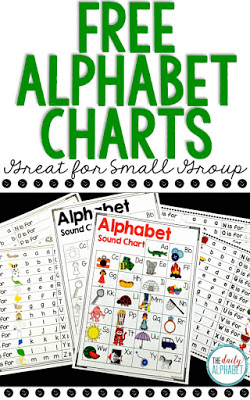 This ABC Phonics Chart and Alphabet Sound Chart are great for students who are learning about the sounds that each letter makes. This can be used as a whole class review, intervention activity, and can also be sent home for additional practice!